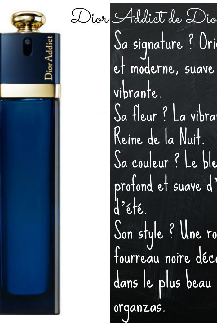 Ma wishlist de parfums